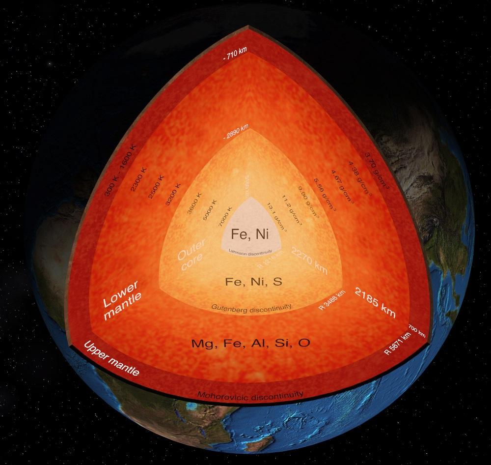 origine della Luna, Theia, struttura interna della Terra, struttura Terra